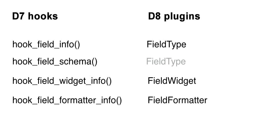 Writing custom fields in Drupal 8 | Capgemini Engineering